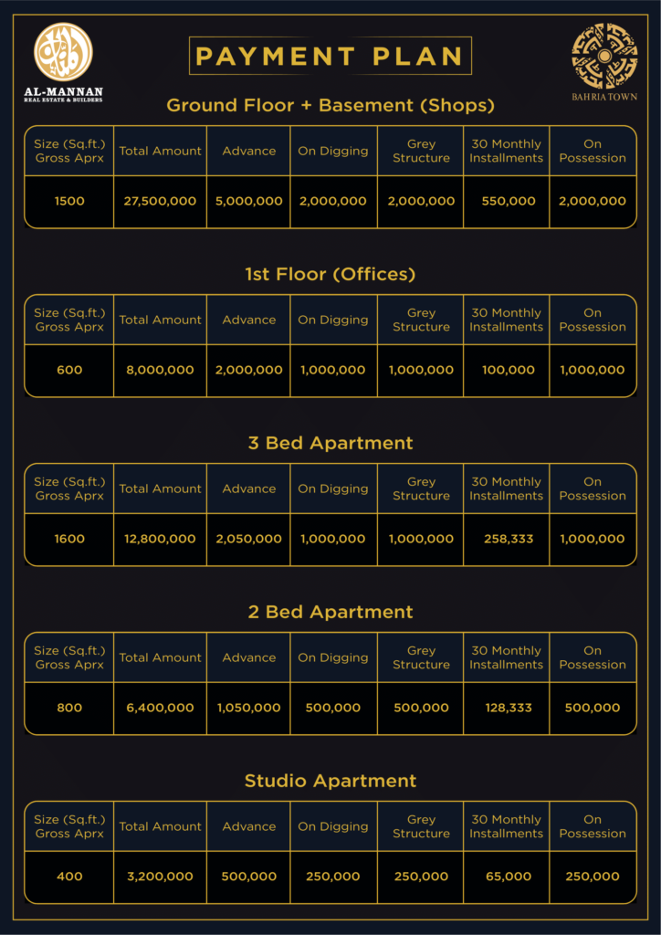 Theme Park Tower Payment Plan